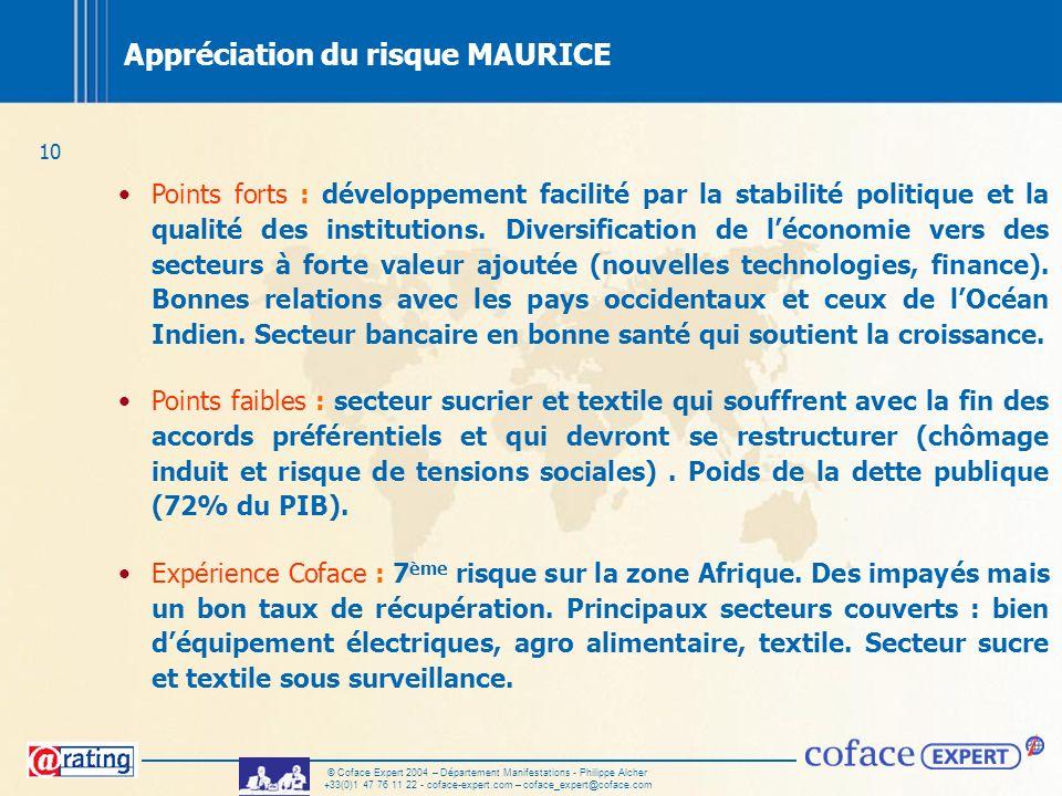 10 © Coface Expert 2004 – Département Manifestations - Philippe Alcher +33(0)1 47 76 11 22 - coface-expert.com – coface_expert@coface.com Appréciation