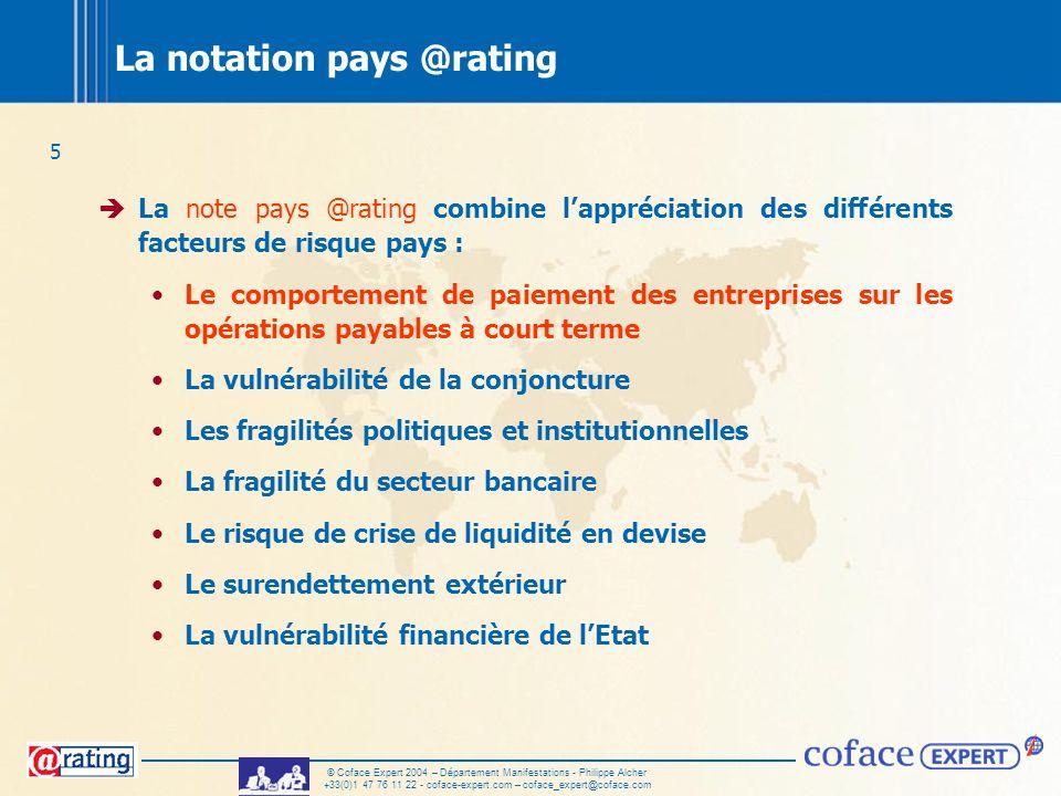 5 © Coface Expert 2004 – Département Manifestations - Philippe Alcher +33(0)1 47 76 11 22 - coface-expert.com – coface_expert@coface.com La notation p