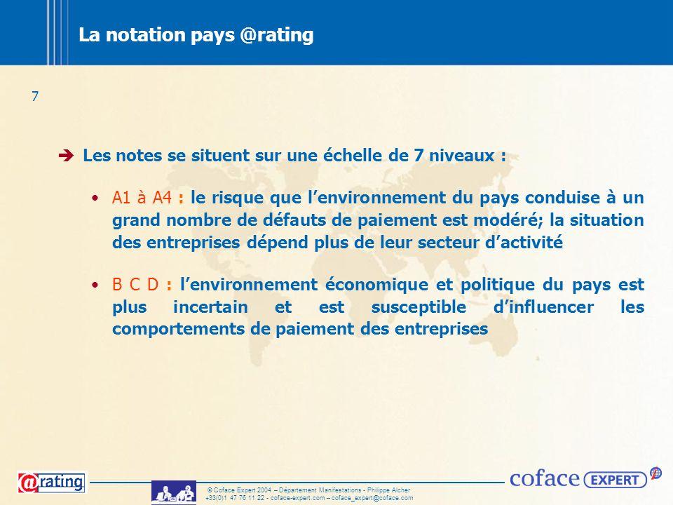 7 © Coface Expert 2004 – Département Manifestations - Philippe Alcher +33(0)1 47 76 11 22 - coface-expert.com – coface_expert@coface.com La notation p