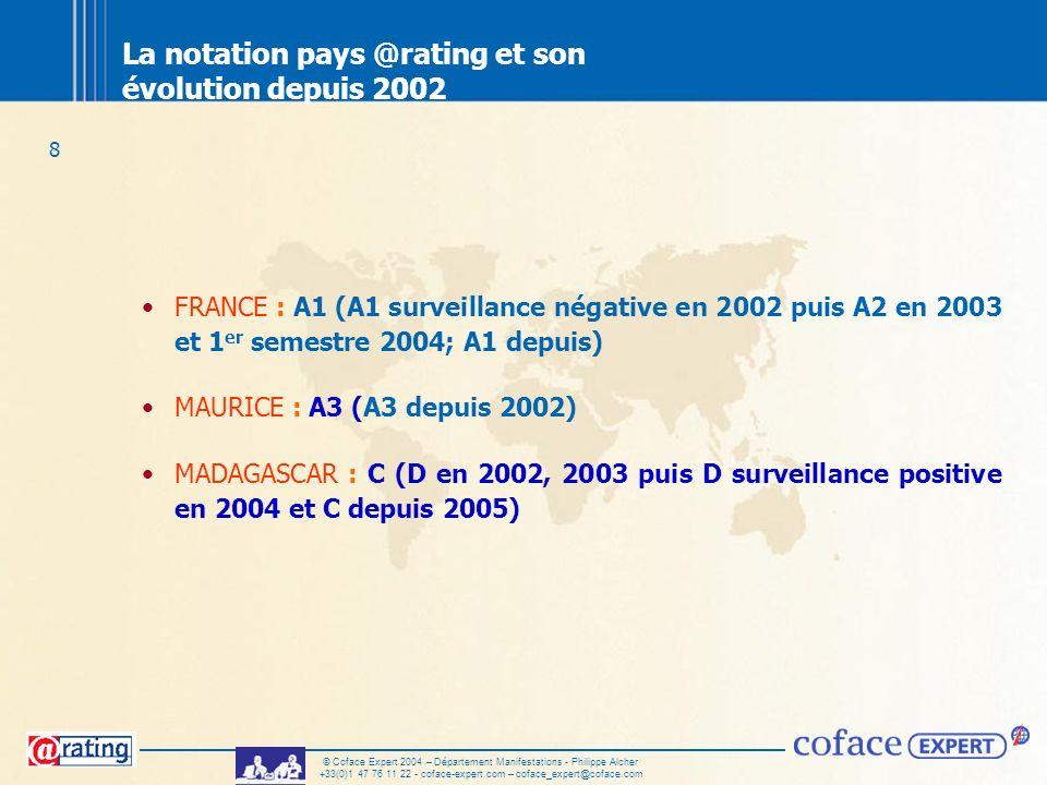 8 © Coface Expert 2004 – Département Manifestations - Philippe Alcher +33(0)1 47 76 11 22 - coface-expert.com – coface_expert@coface.com La notation p