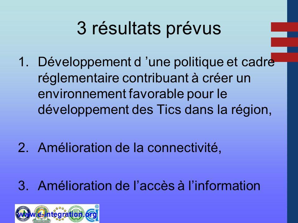 www.e-integration.org 3 résultats prévus 1.Développement d une politique et cadre réglementaire contribuant à créer un environnement favorable pour le développement des Tics dans la région, 2.Amélioration de la connectivité, 3.Amélioration de laccès à linformation