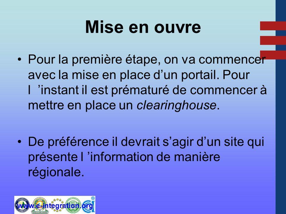www.e-integration.org Mise en ouvre Pour la première étape, on va commencer avec la mise en place dun portail.