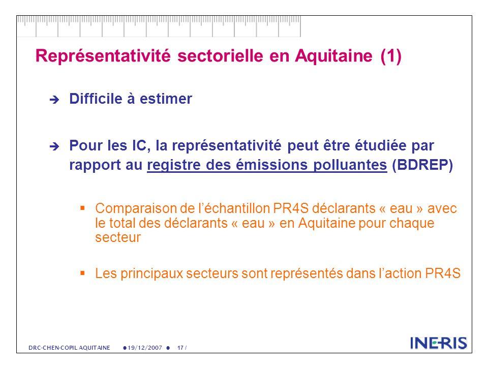 19/12/2007 17 / DRC-CHEN-COPIL AQUITAINE Représentativité sectorielle en Aquitaine (1) Difficile à estimer Pour les IC, la représentativité peut être étudiée par rapport au registre des émissions polluantes (BDREP) Comparaison de léchantillon PR4S déclarants « eau » avec le total des déclarants « eau » en Aquitaine pour chaque secteur Les principaux secteurs sont représentés dans laction PR4S
