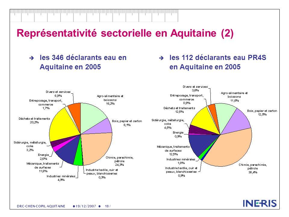 19/12/2007 18 / DRC-CHEN-COPIL AQUITAINE Représentativité sectorielle en Aquitaine (2) les 346 déclarants eau en Aquitaine en 2005 les 112 déclarants eau PR4S en Aquitaine en 2005