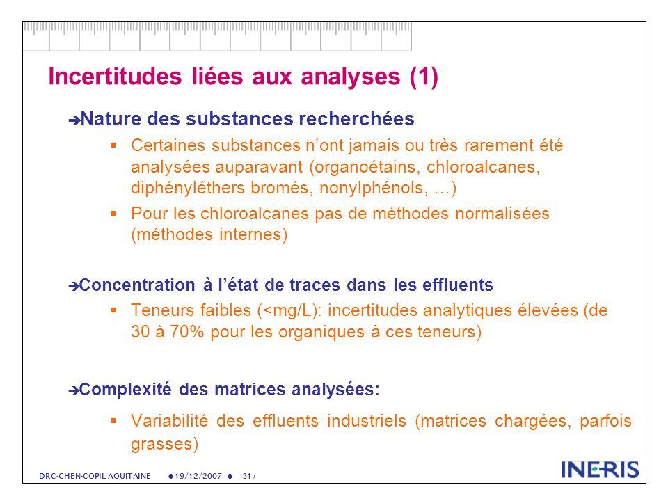 19/12/2007 31 / DRC-CHEN-COPIL AQUITAINE Incertitudes liées aux analyses (1) Nature des substances recherchées Certaines substances nont jamais ou très rarement été analysées auparavant (organoétains, chloroalcanes, diphényléthers bromés, nonylphénols, …) Pour les chloroalcanes pas de méthodes normalisées (méthodes internes) Concentration à létat de traces dans les effluents Teneurs faibles (<mg/L): incertitudes analytiques élevées (de 30 à 70% pour les organiques à ces teneurs) Complexité des matrices analysées: Variabilité des effluents industriels (matrices chargées, parfois grasses)