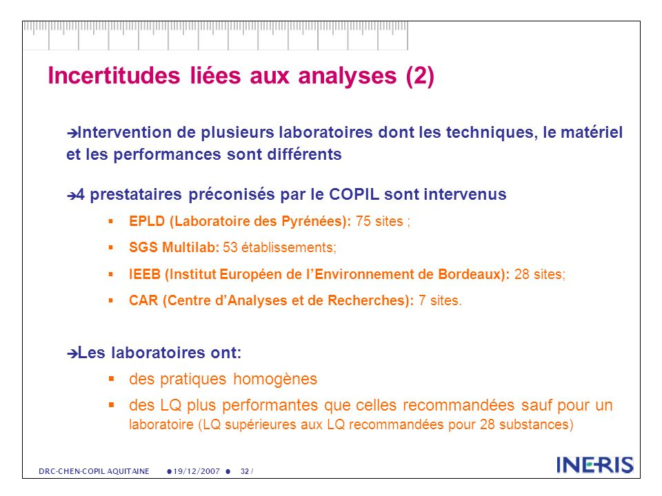 19/12/2007 32 / DRC-CHEN-COPIL AQUITAINE Incertitudes liées aux analyses (2) Intervention de plusieurs laboratoires dont les techniques, le matériel et les performances sont différents 4 prestataires préconisés par le COPIL sont intervenus EPLD (Laboratoire des Pyrénées): 75 sites ; SGS Multilab: 53 établissements; IEEB (Institut Européen de lEnvironnement de Bordeaux): 28 sites; CAR (Centre dAnalyses et de Recherches): 7 sites.