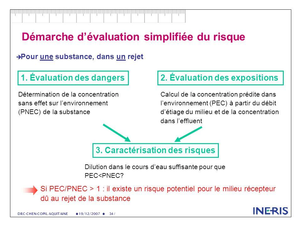 19/12/2007 34 / DRC-CHEN-COPIL AQUITAINE Démarche dévaluation simplifiée du risque Si PEC/PNEC > 1 : il existe un risque potentiel pour le milieu récepteur dû au rejet de la substance Dilution dans le cours deau suffisante pour que PEC<PNEC.
