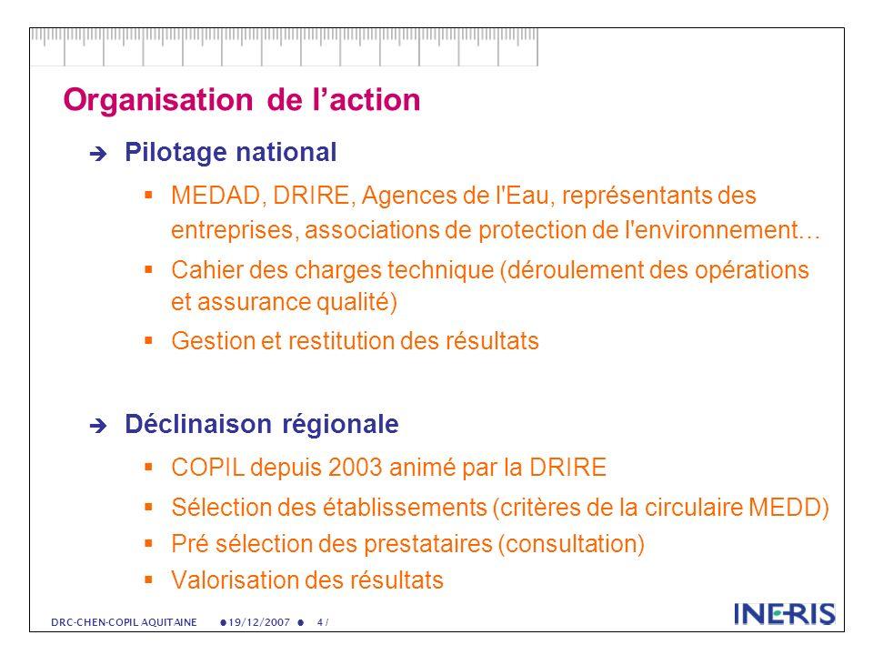 19/12/2007 55 / DRC-CHEN-COPIL AQUITAINE Cas de SOBEGI