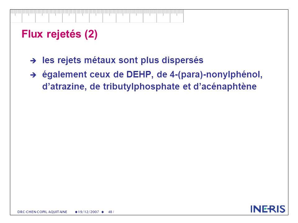 19/12/2007 48 / DRC-CHEN-COPIL AQUITAINE Flux rejetés (2) les rejets métaux sont plus dispersés également ceux de DEHP, de 4-(para)-nonylphénol, datrazine, de tributylphosphate et dacénaphtène