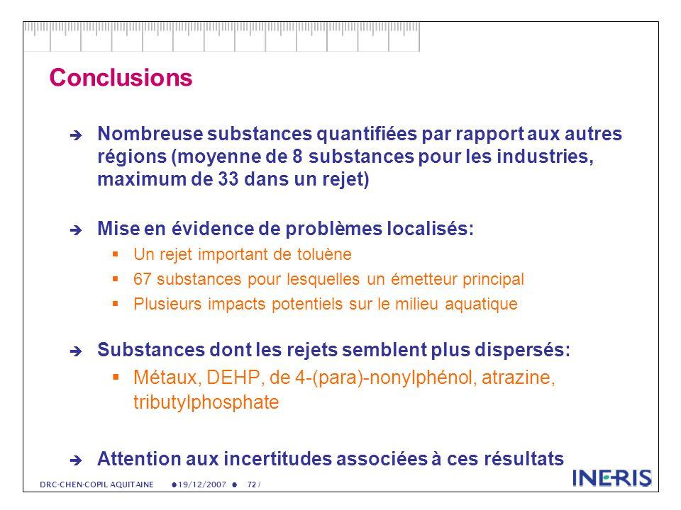 19/12/2007 72 / DRC-CHEN-COPIL AQUITAINE Conclusions Nombreuse substances quantifiées par rapport aux autres régions (moyenne de 8 substances pour les industries, maximum de 33 dans un rejet) Mise en évidence de problèmes localisés: Un rejet important de toluène 67 substances pour lesquelles un émetteur principal Plusieurs impacts potentiels sur le milieu aquatique Substances dont les rejets semblent plus dispersés: Métaux, DEHP, de 4-(para)-nonylphénol, atrazine, tributylphosphate Attention aux incertitudes associées à ces résultats