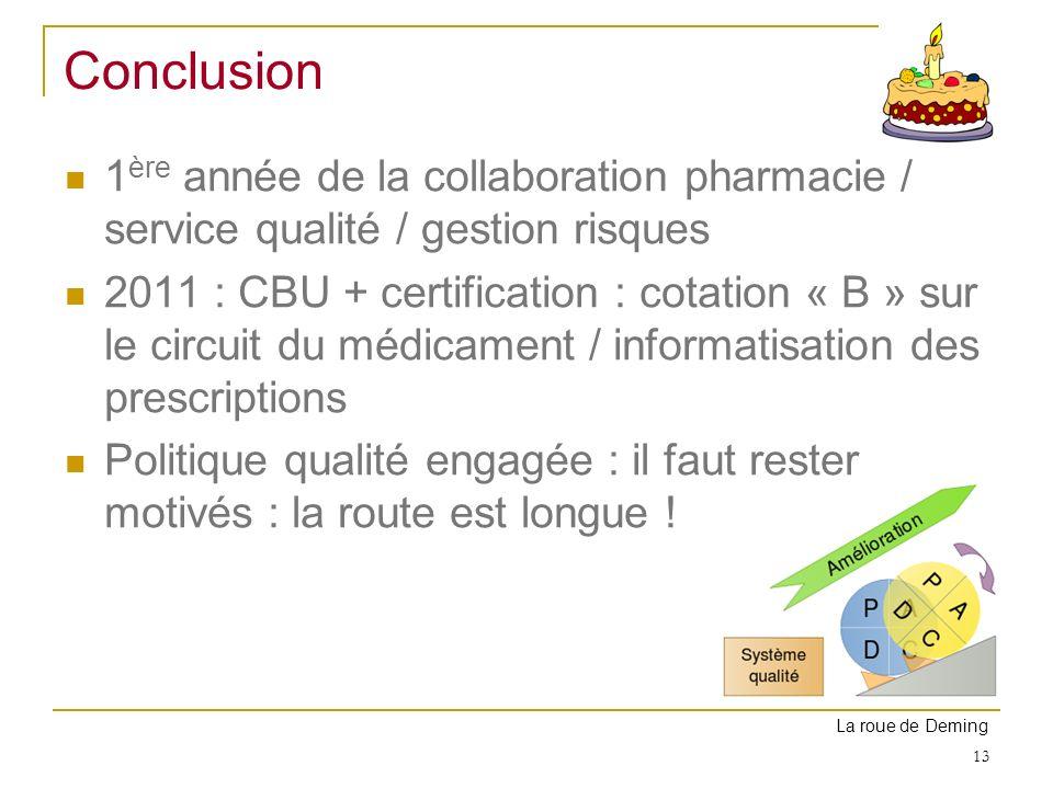 13 Conclusion 1 ère année de la collaboration pharmacie / service qualité / gestion risques 2011 : CBU + certification : cotation « B » sur le circuit