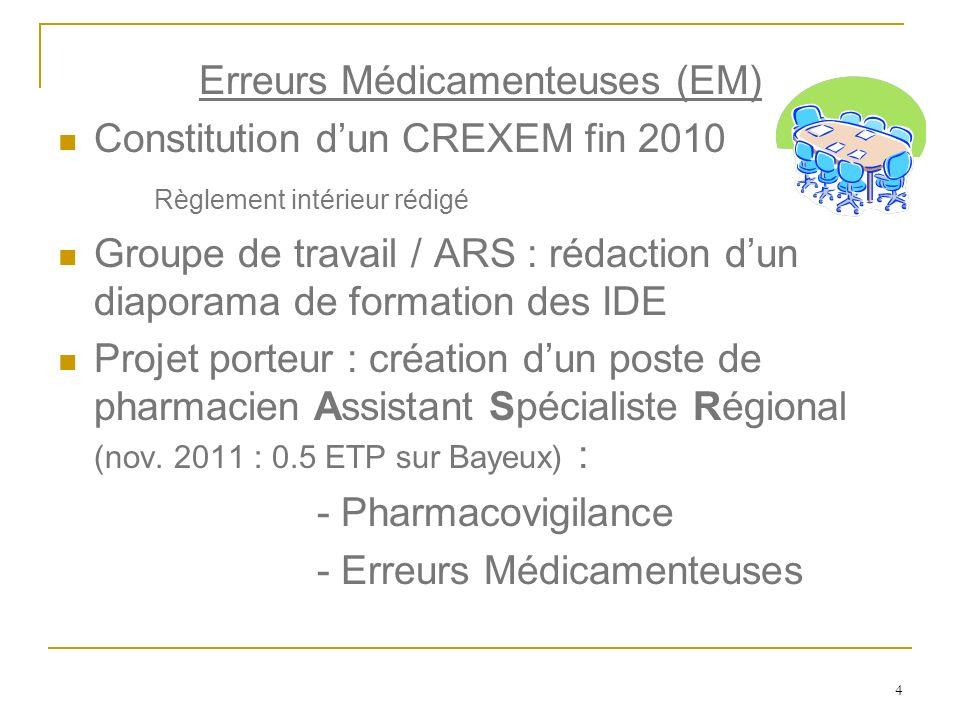 4 Erreurs Médicamenteuses (EM) Constitution dun CREXEM fin 2010 Règlement intérieur rédigé Groupe de travail / ARS : rédaction dun diaporama de format