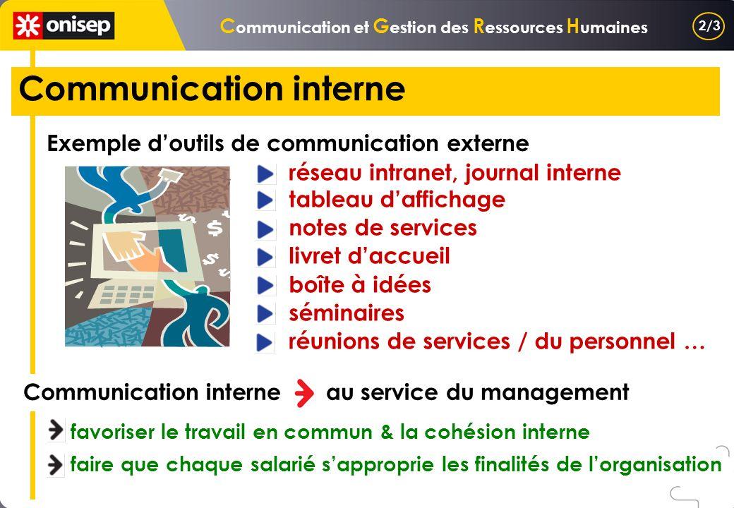 Communication interne Exemple doutils de communication externe Communication interne au service du management réseau intranet, journal interne tableau