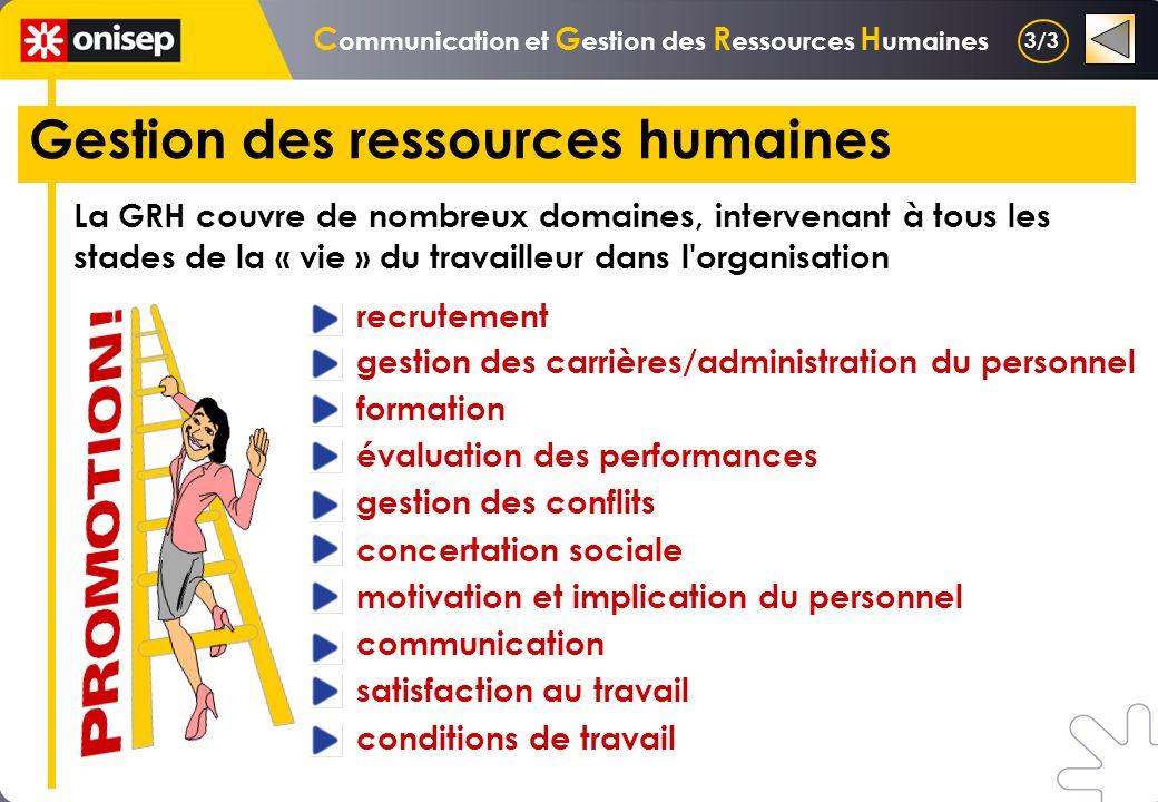 Gestion des ressources humaines La GRH couvre de nombreux domaines, intervenant à tous les stades de la « vie » du travailleur dans l'organisation rec