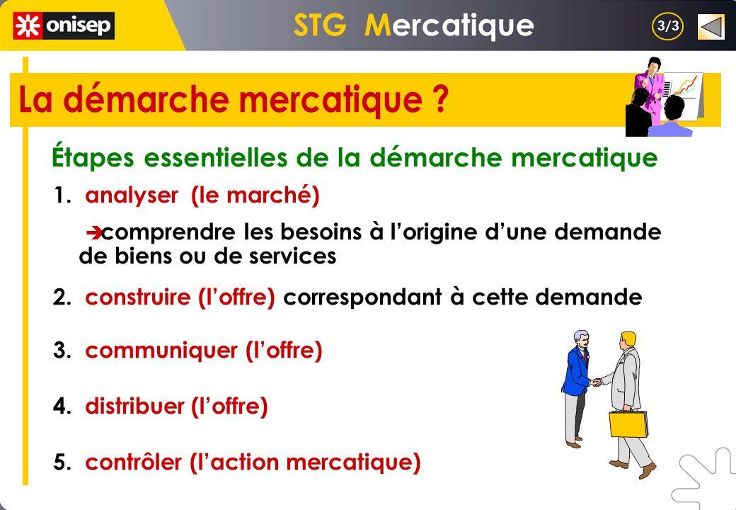 STG Mercatique Étapes essentielles de la démarche mercatique 1. analyser (le marché) comprendre les besoins à lorigine dune demande de biens ou de ser
