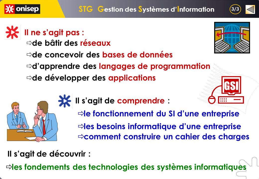 GSI Il ne sagit pas : Il sagit de comprendre : le fonctionnement du SI dune entreprise Il sagit de découvrir : les fondements des technologies des sys