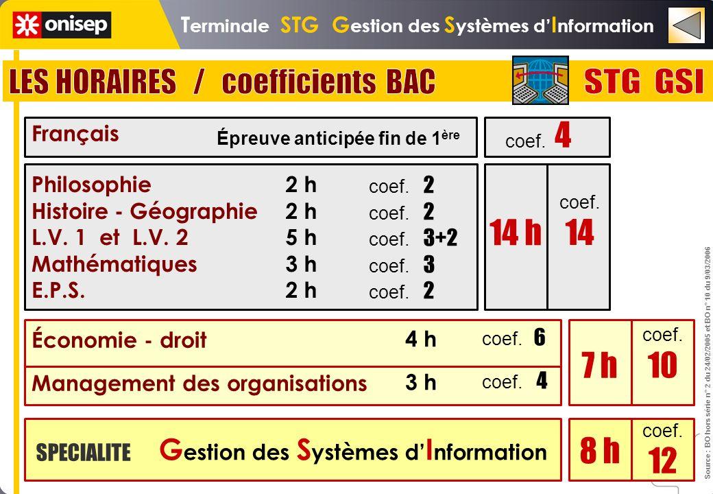 Épreuve anticipée fin de 1 ère 2 h 5 h 3 h 2 h Philosophie Histoire - Géographie L.V. 1 et L.V. 2 Mathématiques E.P.S. coef. 2 coef. 3+2 coef. 3 coef.