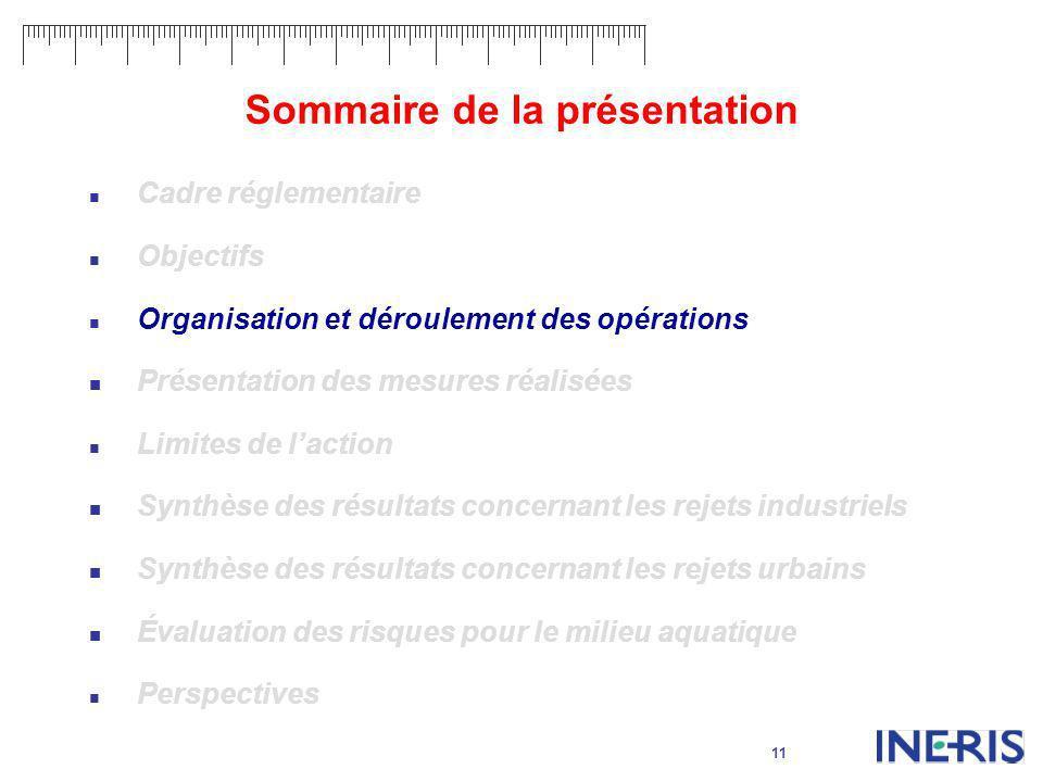 11 Sommaire de la présentation Cadre réglementaire Objectifs Organisation et déroulement des opérations Présentation des mesures réalisées Limites de