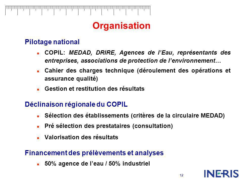 12 Organisation Pilotage national COPIL: MEDAD, DRIRE, Agences de lEau, représentants des entreprises, associations de protection de lenvironnement… C