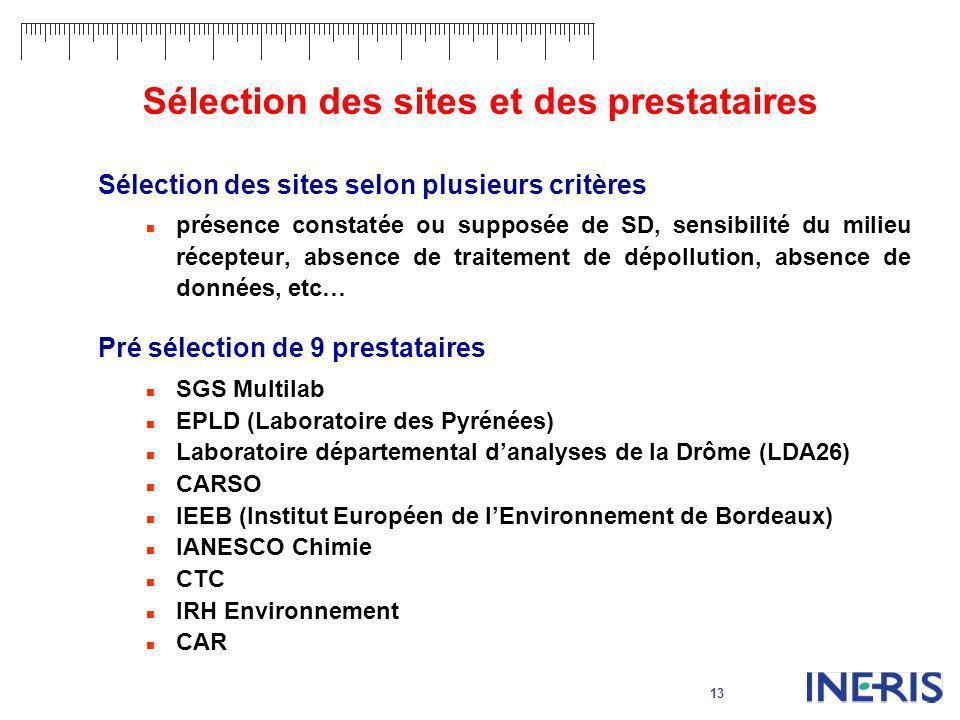 13 Sélection des sites et des prestataires Sélection des sites selon plusieurs critères présence constatée ou supposée de SD, sensibilité du milieu ré