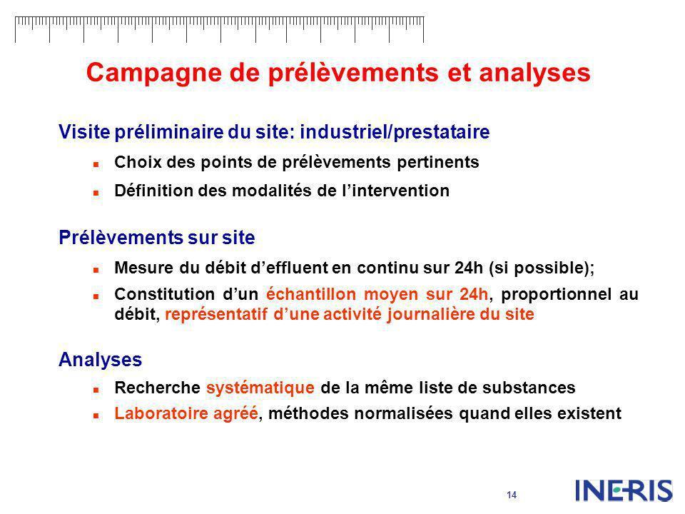 14 Campagne de prélèvements et analyses Visite préliminaire du site: industriel/prestataire Choix des points de prélèvements pertinents Définition des
