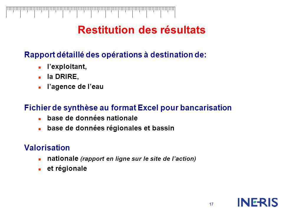 17 Restitution des résultats Rapport détaillé des opérations à destination de: lexploitant, la DRIRE, lagence de leau Fichier de synthèse au format Ex