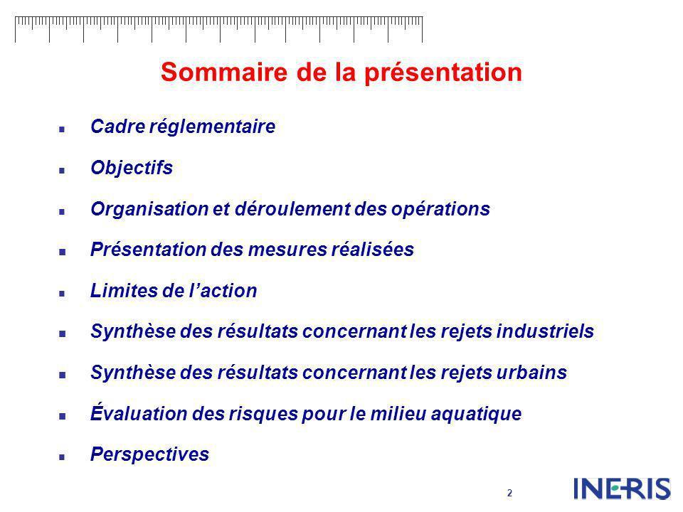 2 Sommaire de la présentation Cadre réglementaire Objectifs Organisation et déroulement des opérations Présentation des mesures réalisées Limites de l
