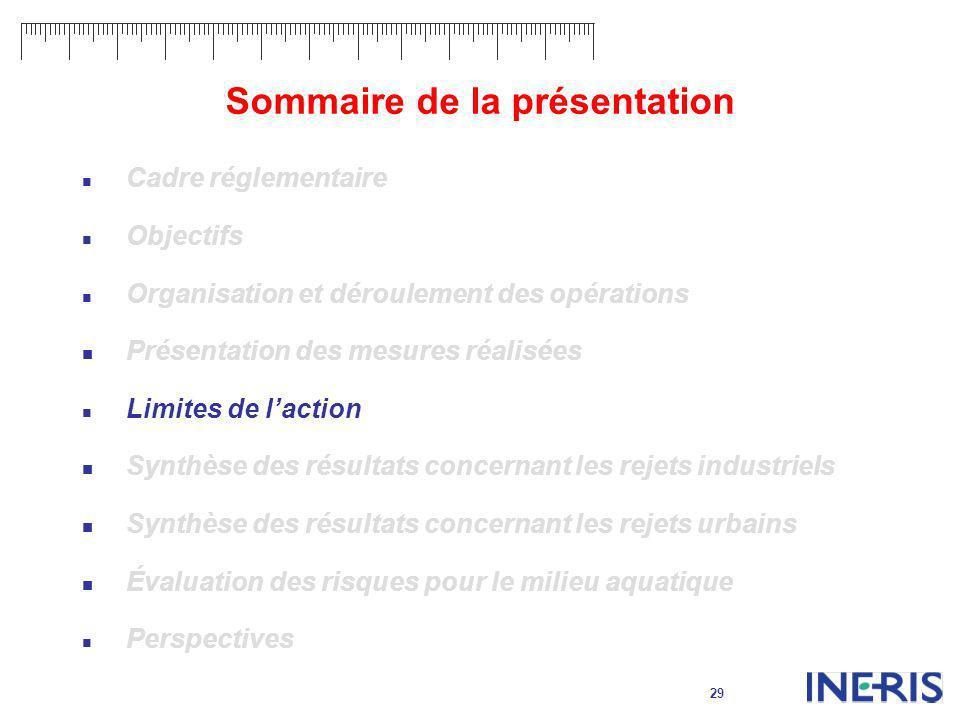 29 Sommaire de la présentation Cadre réglementaire Objectifs Organisation et déroulement des opérations Présentation des mesures réalisées Limites de
