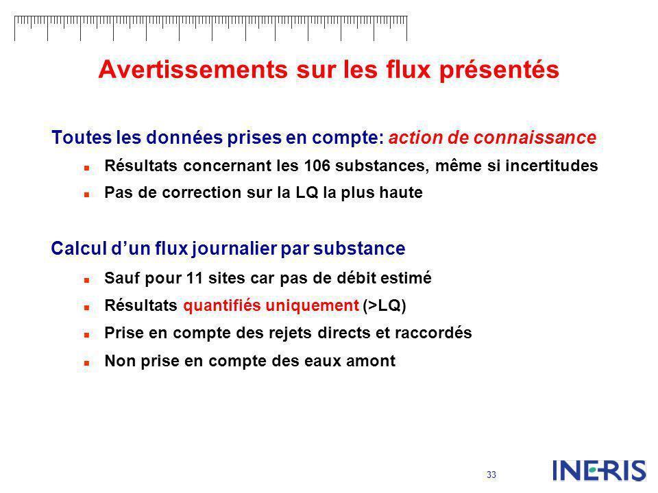 33 Avertissements sur les flux présentés Toutes les données prises en compte: action de connaissance Résultats concernant les 106 substances, même si