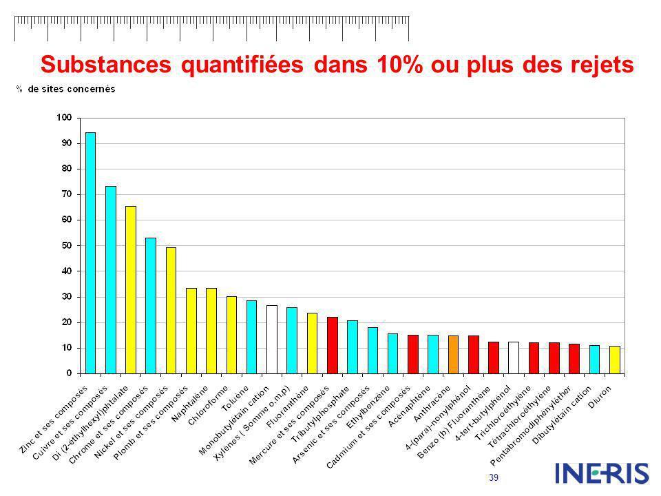 39 Substances quantifiées dans 10% ou plus des rejets