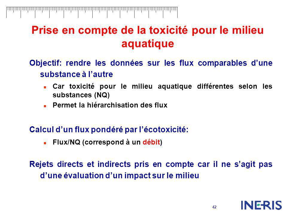 42 Prise en compte de la toxicité pour le milieu aquatique Objectif: rendre les données sur les flux comparables dune substance à lautre Car toxicité