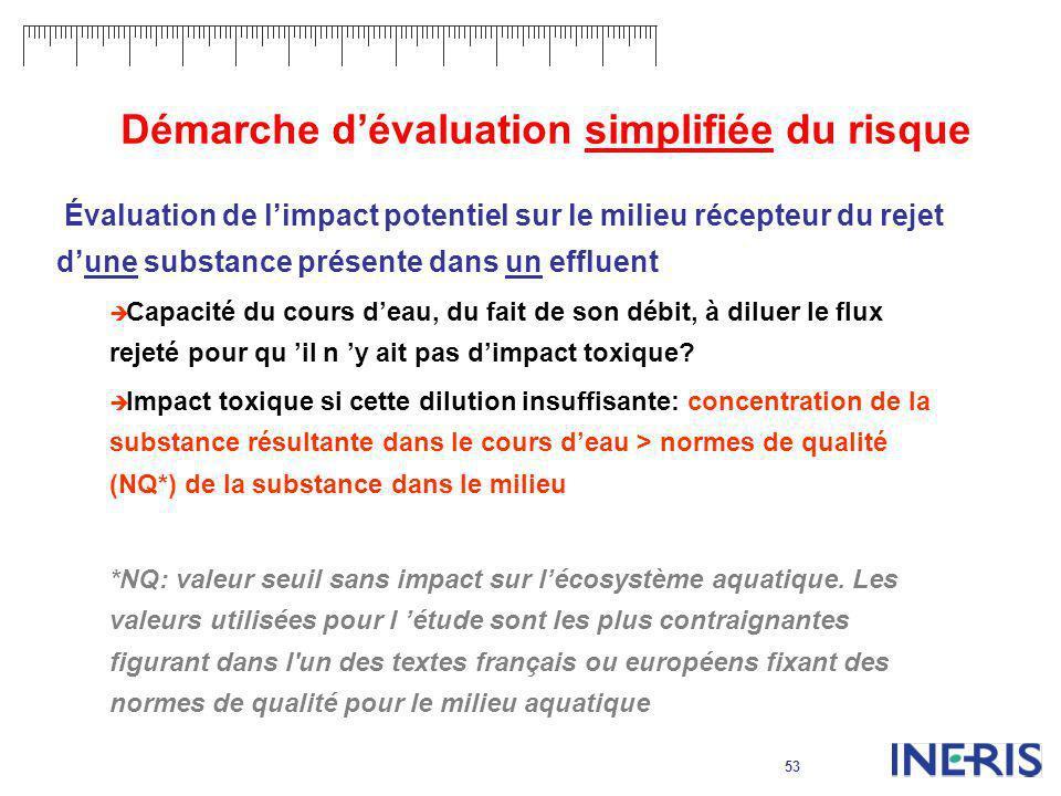 53 Démarche dévaluation simplifiée du risque Évaluation de limpact potentiel sur le milieu récepteur du rejet dune substance présente dans un effluent