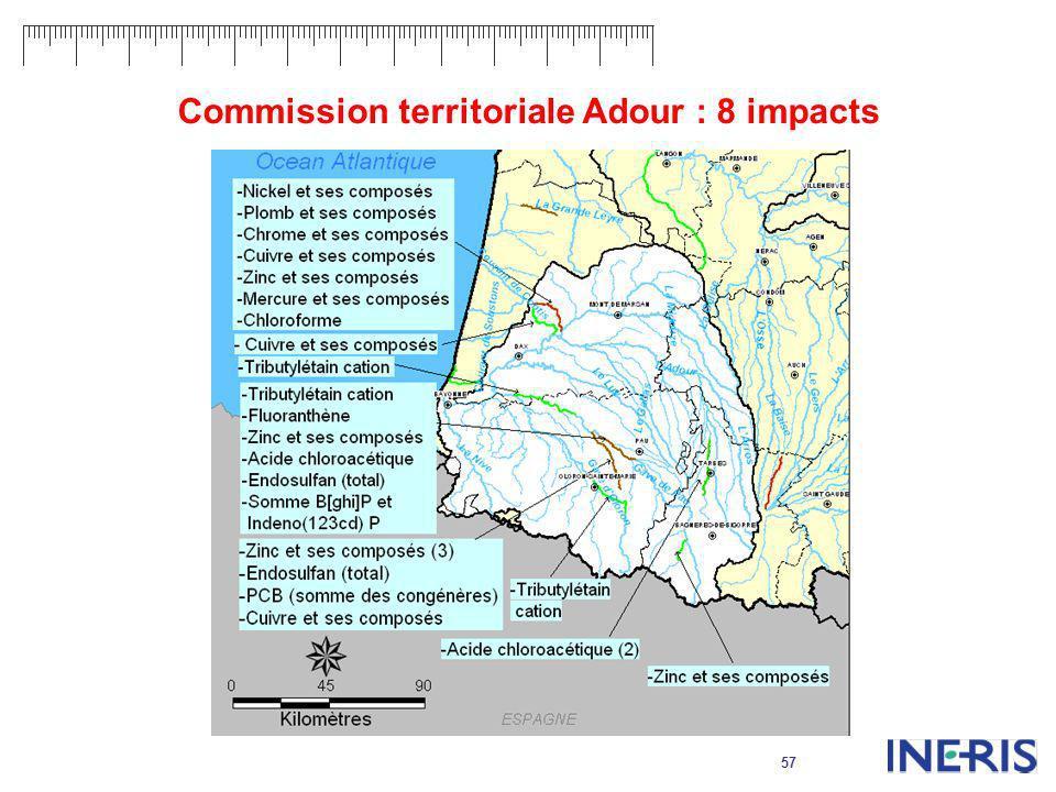 57 Commission territoriale Adour : 8 impacts