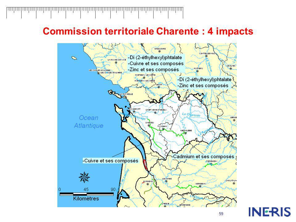 59 Commission territoriale Charente : 4 impacts