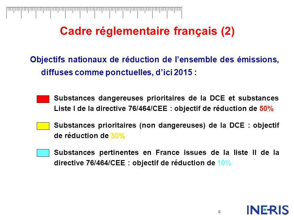 6 Cadre réglementaire français (2) Objectifs nationaux de réduction de lensemble des émissions, diffuses comme ponctuelles, dici 2015 : Substances dan
