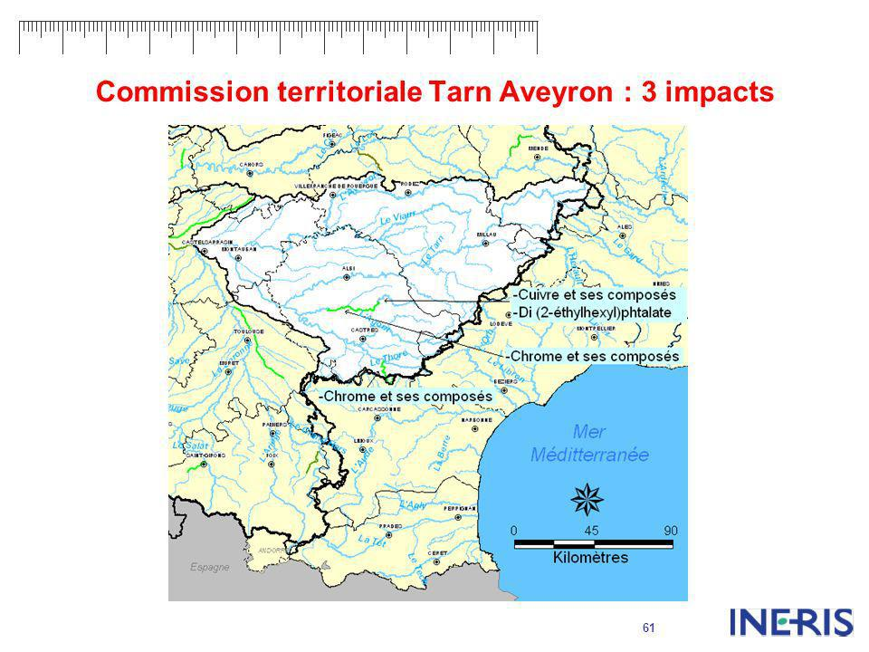61 Commission territoriale Tarn Aveyron : 3 impacts