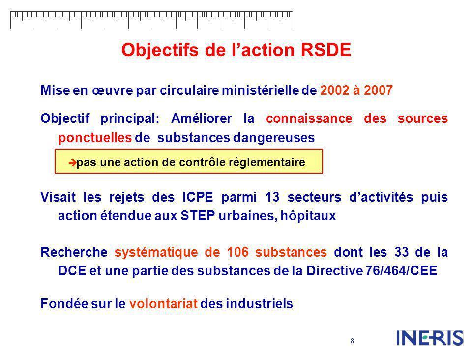 8 Objectifs de laction RSDE Mise en œuvre par circulaire ministérielle de 2002 à 2007 Objectif principal: Améliorer la connaissance des sources ponctu