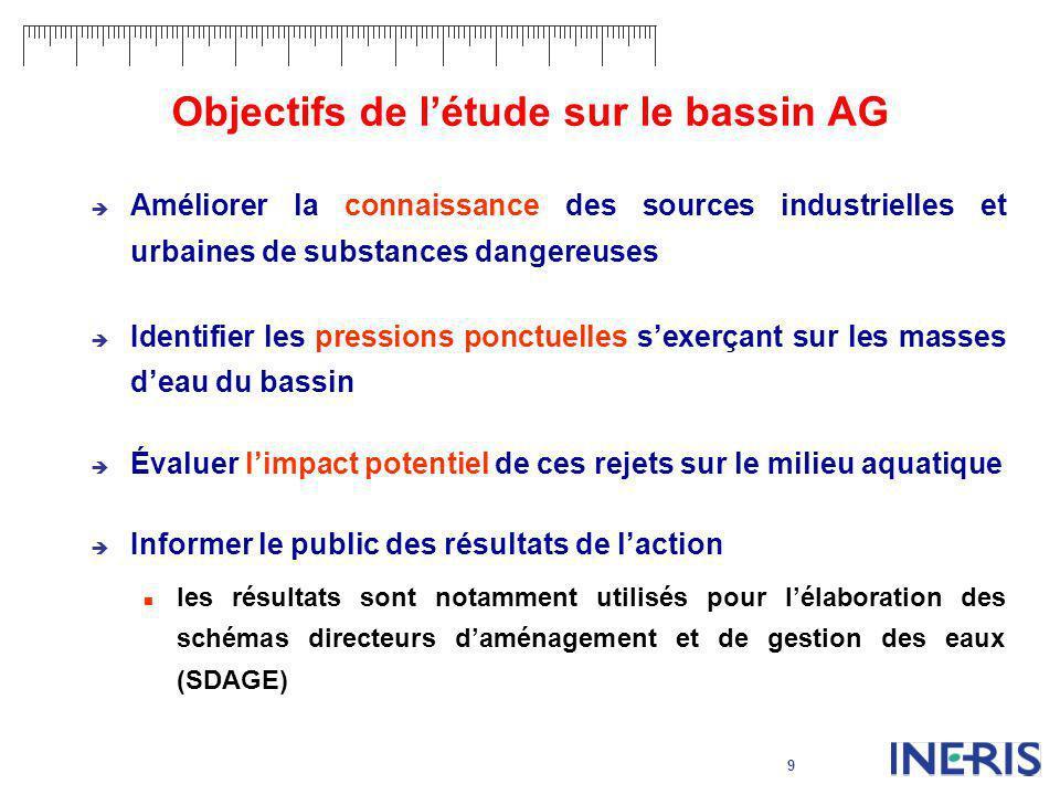 9 Objectifs de létude sur le bassin AG Améliorer la connaissance des sources industrielles et urbaines de substances dangereuses Identifier les pressi
