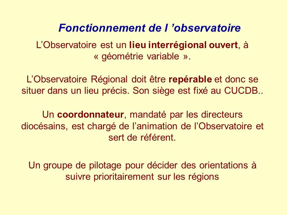 Fonctionnement de l observatoire LObservatoire est un lieu interrégional ouvert, à « géométrie variable ». LObservatoire Régional doit être repérable