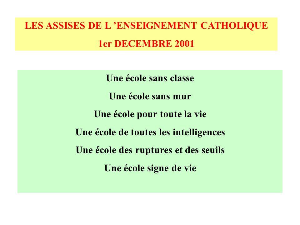 LES ASSISES DE L ENSEIGNEMENT CATHOLIQUE 1er DECEMBRE 2001 Une école sans classe Une école sans mur Une école pour toute la vie Une école de toutes le