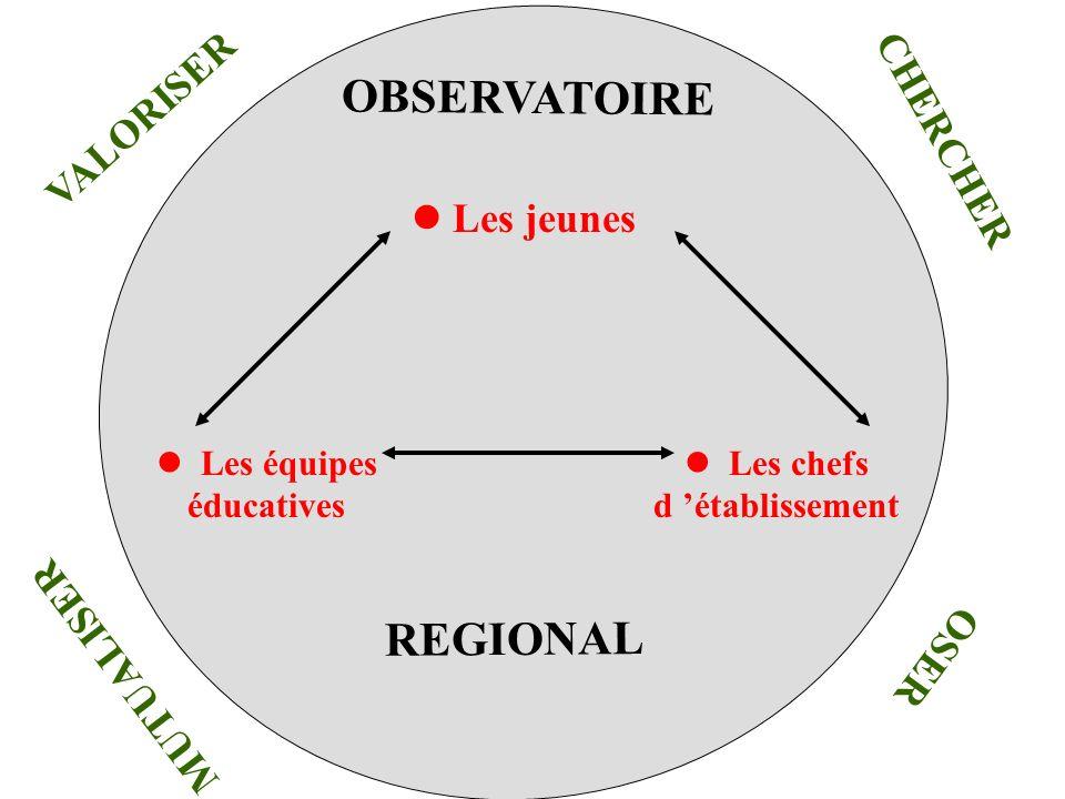 Un observatoire pour toute la vie C est à dire un observatoire qui soit : Un lieu pour structurer l information, pour la rendre lisible au cours du temps.