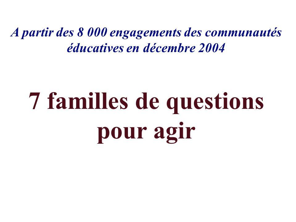 A partir des 8 000 engagements des communautés éducatives en décembre 2004 7 familles de questions pour agir