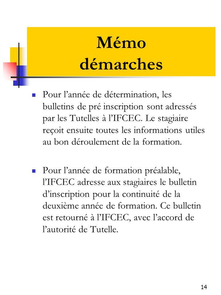 14 Mémo démarches Pour lannée de détermination, les bulletins de pré inscription sont adressés par les Tutelles à lIFCEC.