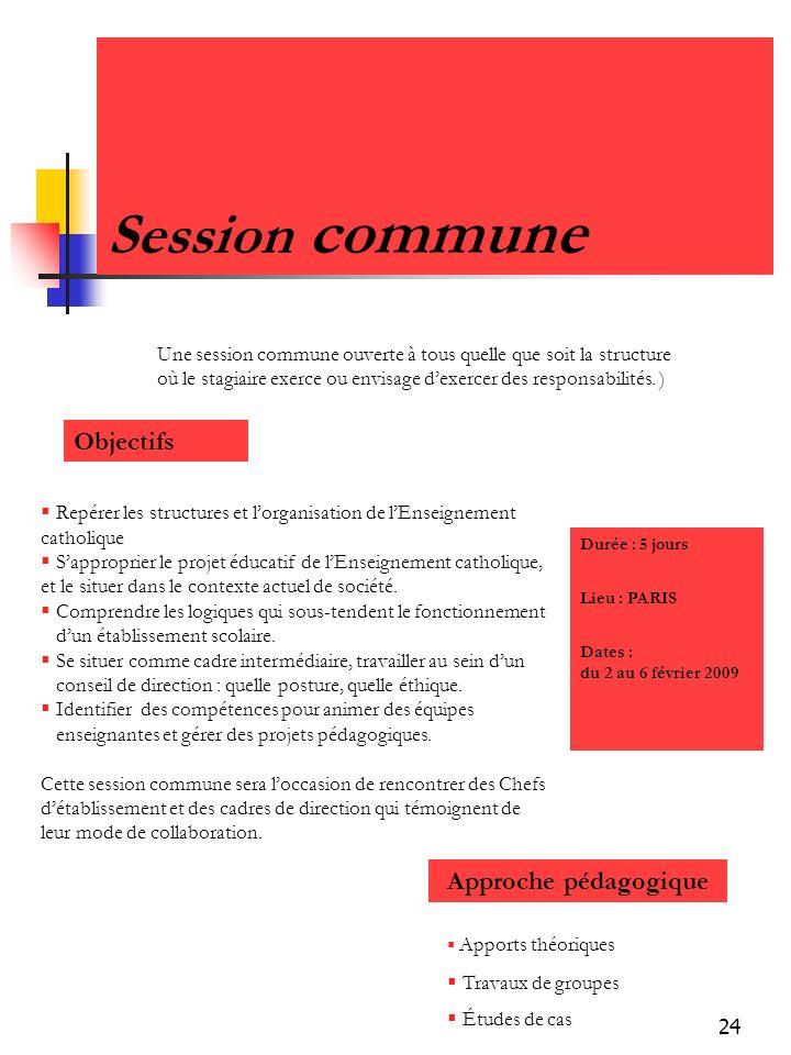 24 Session commune Objectifs Repérer les structures et lorganisation de lEnseignement catholique Sapproprier le projet éducatif de lEnseignement catholique, et le situer dans le contexte actuel de société.