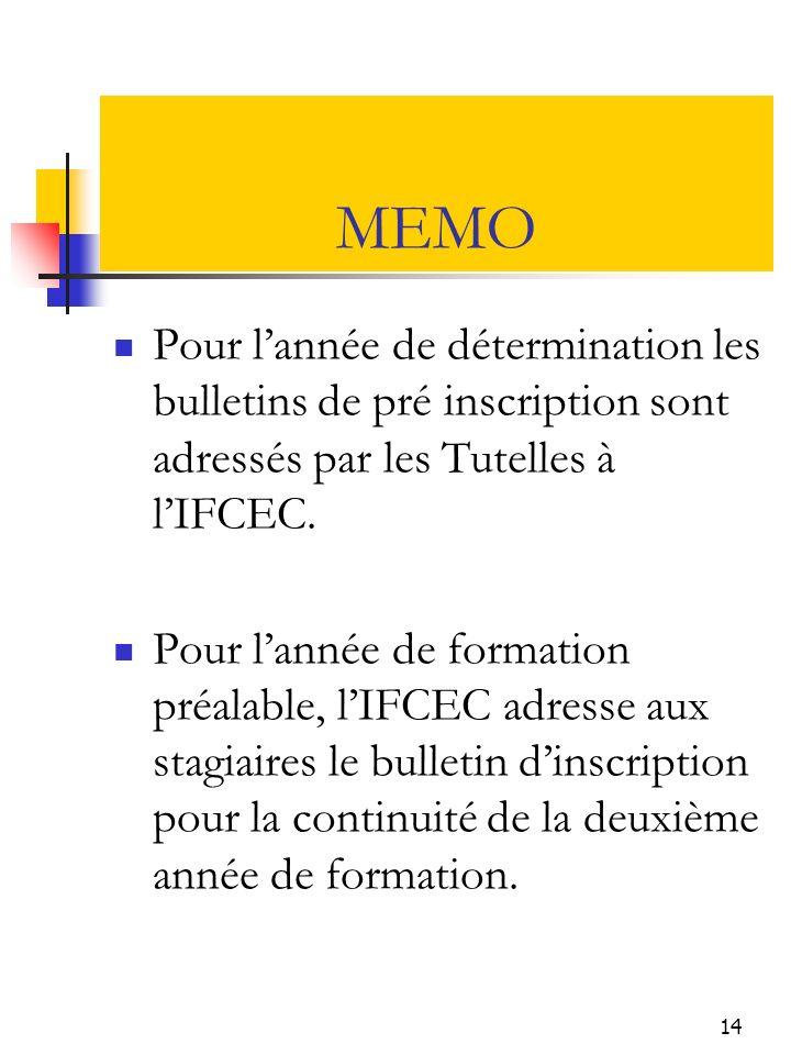 14 MEMO Pour lannée de détermination les bulletins de pré inscription sont adressés par les Tutelles à lIFCEC. Pour lannée de formation préalable, lIF