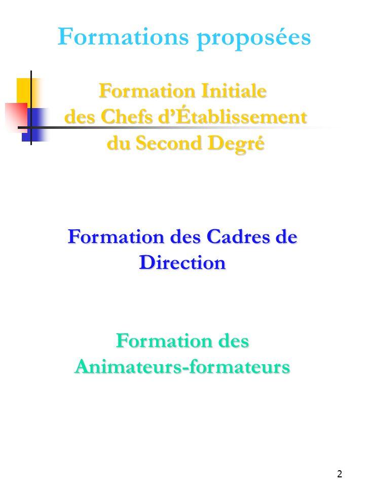2 Formations proposées