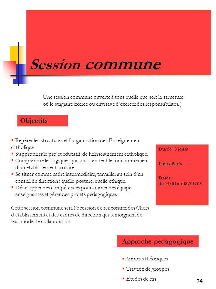 24 Session commune Objectifs Repérer les structures et lorganisation de lEnseignement catholique Sapproprier le projet éducatif de lEnseignement catho
