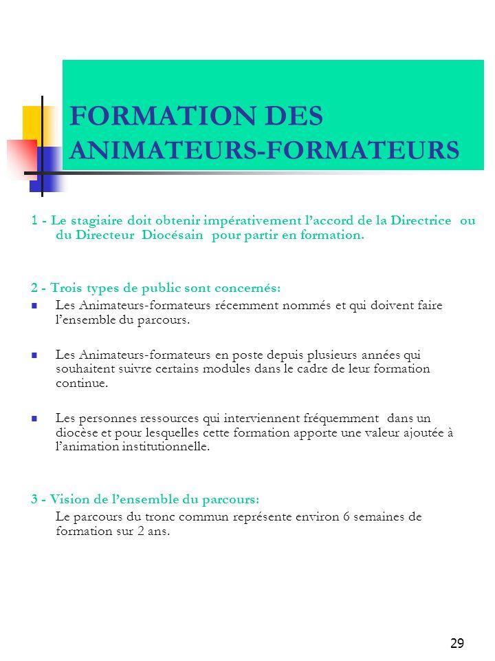29 FORMATION DES ANIMATEURS-FORMATEURS 1 - Le stagiaire doit obtenir impérativement laccord de la Directrice ou du Directeur Diocésain pour partir en