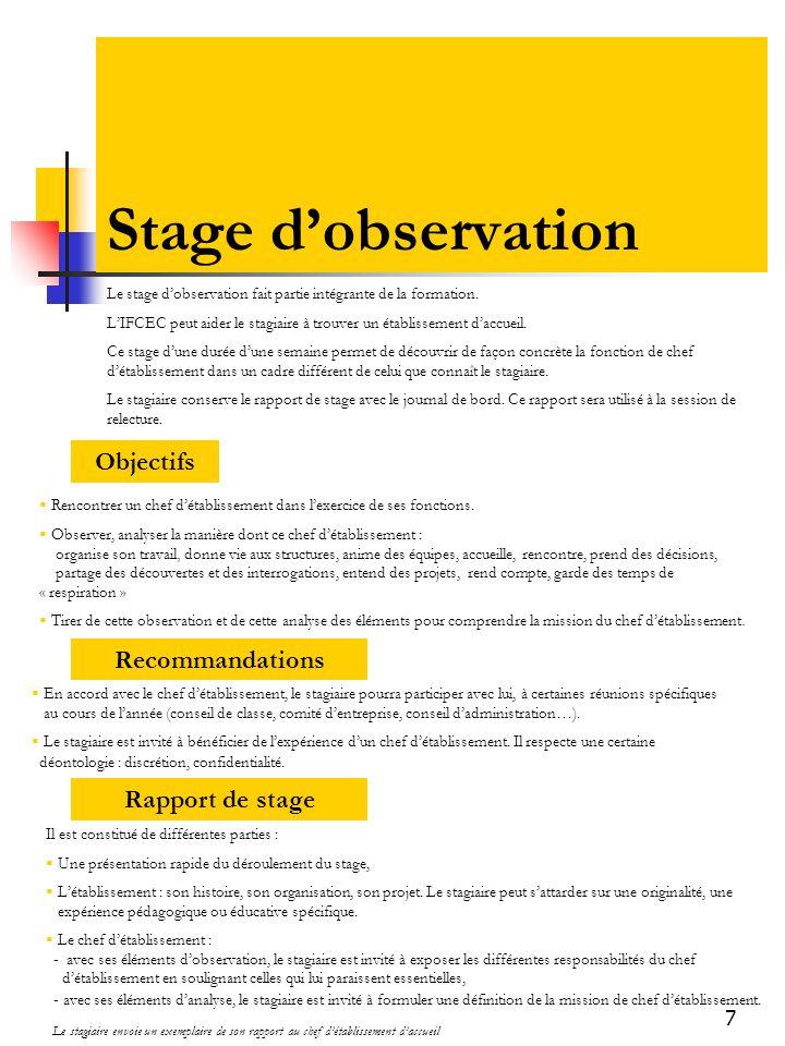 7 Stage dobservation Objectifs Recommandations Rapport de stage Le stage dobservation fait partie intégrante de la formation. LIFCEC peut aider le sta