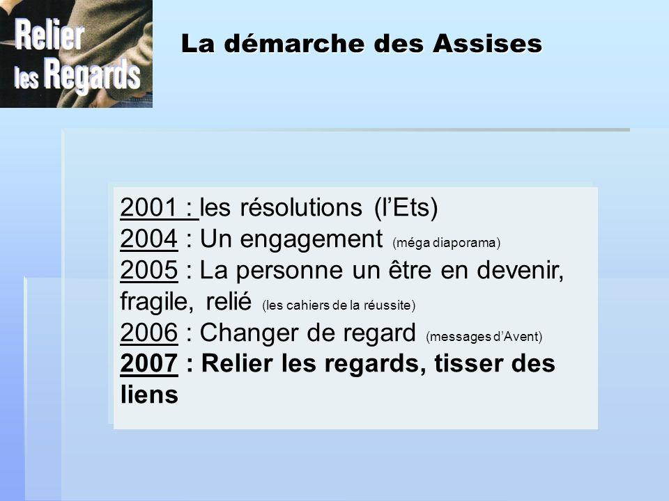 La démarche des Assises 2001 : les résolutions (lEts) 2004 : Un engagement (méga diaporama) 2005 : La personne un être en devenir, fragile, relié (les cahiers de la réussite) 2006 : Changer de regard (messages dAvent) 2007 : Relier les regards, tisser des liens 2001 : les résolutions (lEts) 2004 : Un engagement (méga diaporama) 2005 : La personne un être en devenir, fragile, relié (les cahiers de la réussite) 2006 : Changer de regard (messages dAvent) 2007 : Relier les regards, tisser des liens